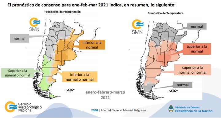 Pronóstico para enero, febrero y marzo